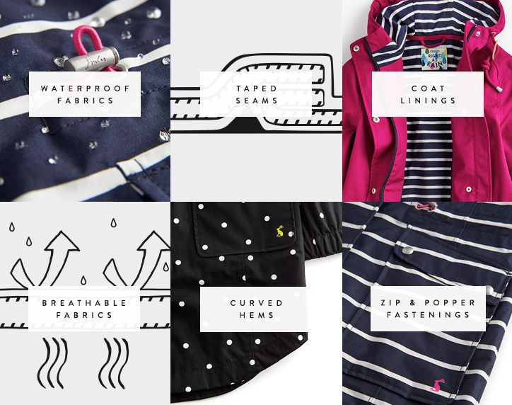 joules right as rain collection features